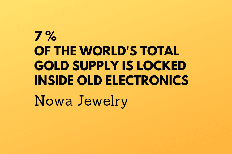 NOWA 1 Jewelry changeworldsustainablemobilephonesgold